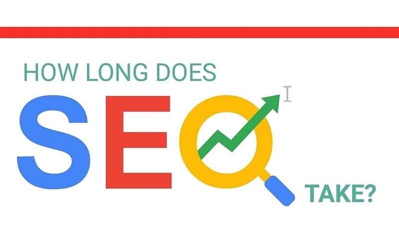 How Long Will it Take My Business to Rank on Page 1 of Google