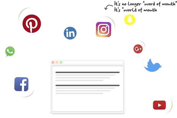 Digital Marketing Social Media Feature Image