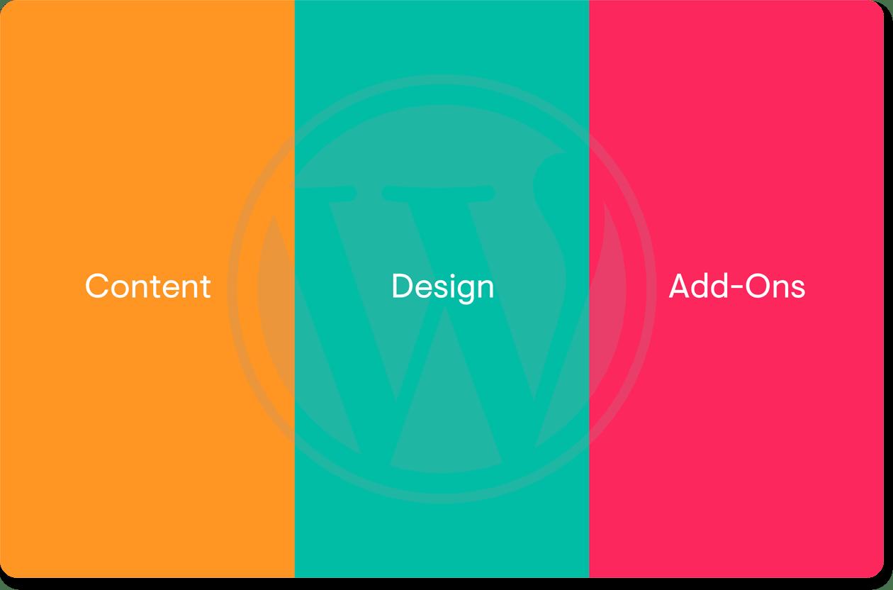 WordPress Feature Image